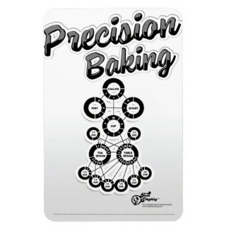 Precision Baking - Breakdown of Measurements Magnet