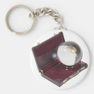 PredictingBusiness042911 Basic Round Button Keychain
