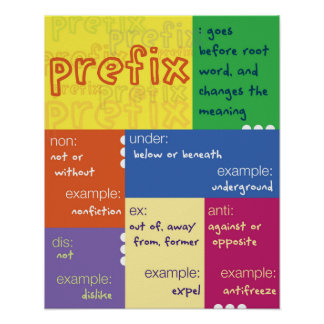 Prefix Classroom Poster