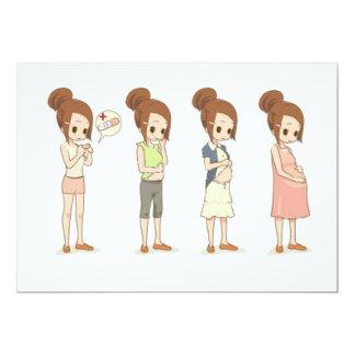 Pregnany Trimesters Card