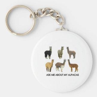 Pregúnteme acerca de mis alpacas llaveros