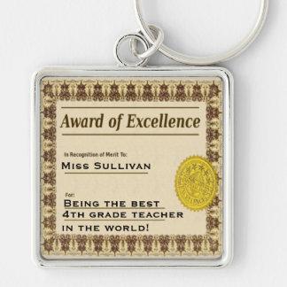 Premio del profesor del llavero del certificado de