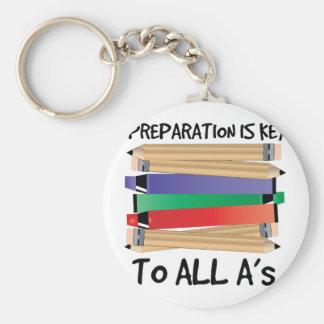 Preparation Is Key Basic Round Button Keychain