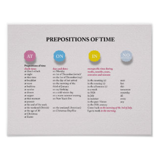 Prepositions of time in English Poster