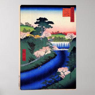 Presa en el río de Otonashi en Ōji, conocido como  Póster