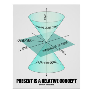 Present Is A Relative Concept (Light Cone Physics) Poster