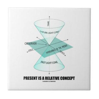 Present Is A Relative Concept (Light Cone Physics) Small Square Tile