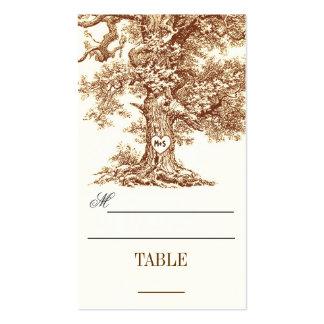 presente las tarjetas del lugar - escolte las tarj tarjetas de negocios