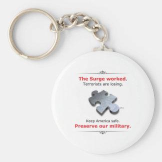 Preserve a nuestros militares llavero redondo tipo pin