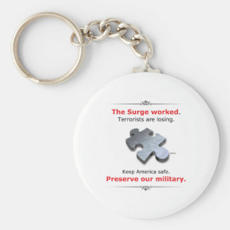 Preserve Our Military Keychain