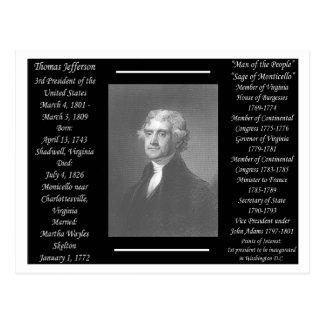 President Thomas Jefferson Postcard