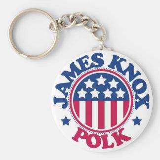 Presidente James Knox Polk de los E.E.U.U. Llavero Redondo Tipo Pin