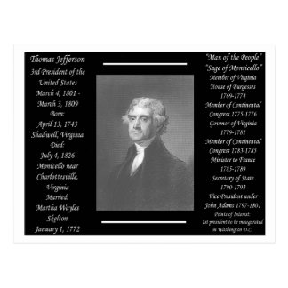 Presidente Thomas Jefferson Postales