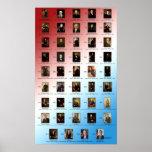 Presidentes de los E.E.U.U. (George Washington - B Póster