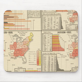 Presidential elections 1824-1840 mouse pad