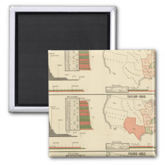 Presidential elections 1844-1856 2 inch square magnet