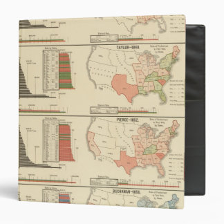 Presidential elections 1844-1856 3 ring binder