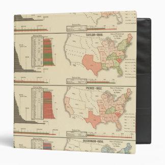 Presidential elections 1844-1856 vinyl binders