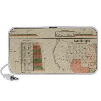 Presidential elections 1844-1856 iPhone speaker