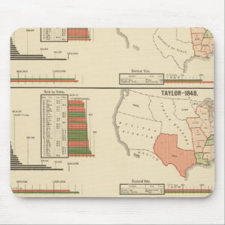 Presidential elections 1844-1856 mouse pads