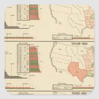 Presidential elections 1844-1856 square sticker