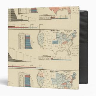 Presidential elections 1860-1868 3 ring binders