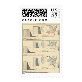 Presidential elections 1860-1868 postage