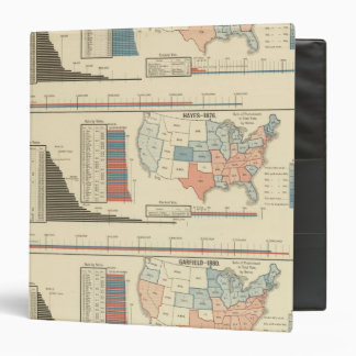 Presidential elections  1872-1880 binder