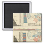 Presidential elections  1872-1880 magnet