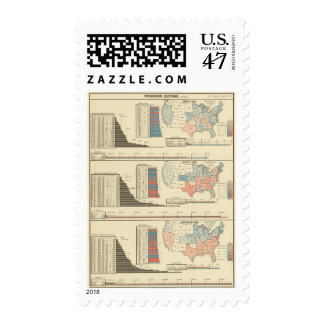Presidential elections  1872-1880 postage