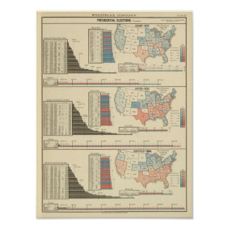 Presidential elections  1872-1880 print