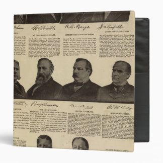Presidents US, autographs, biographies 3 Ring Binder
