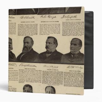Presidents US, autographs, biographies Vinyl Binders