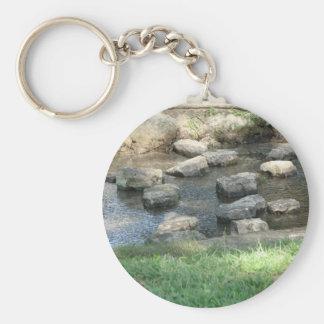 Pretty Creek Basic Round Button Keychain