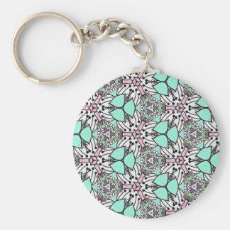 Pretty Fabric Pattern Collection - Aqua 01 Basic Round Button Keychain