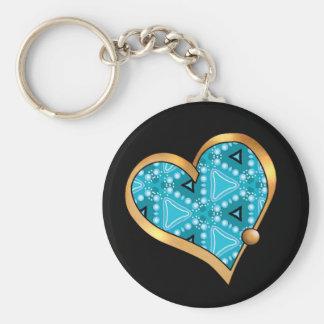 Pretty Fabric Pattern Collection - Aqua 07 Basic Round Button Keychain