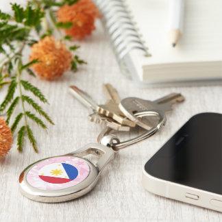 Pretty Filipino Souvenir Silver-Colored Oval Metal Keychain