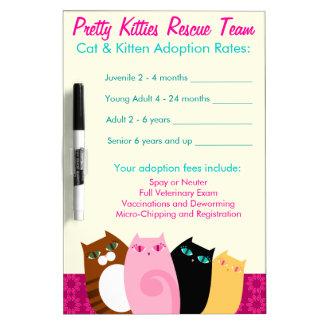 Pretty Kitties Adoption Rates - Custom Board