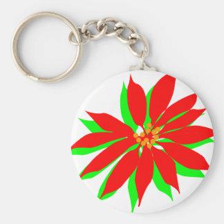 Pretty Poinsettia Keychain