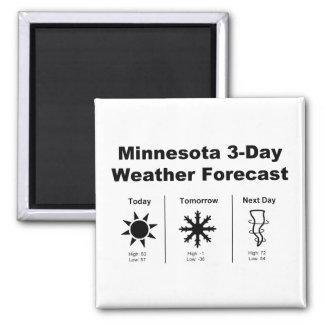 Previsión metereológica de Minnesota Imán Cuadrado