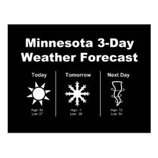 Previsión metereológica de Minnesota Postales