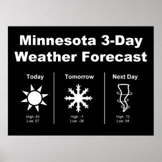 Previsión metereológica de Minnesota Póster