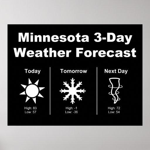 Previsión metereológica de Minnesota Poster