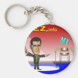 Prez.info Basic Round Button Keychain