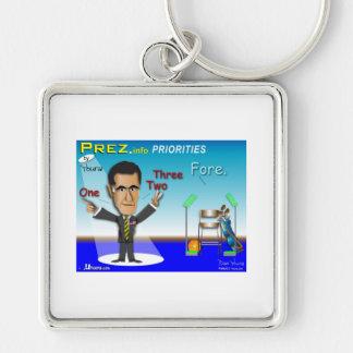 PREZ.info - FORE Silver-Colored Square Keychain