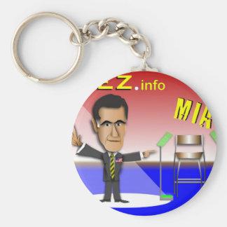 PREZ.info - MIA Basic Round Button Keychain