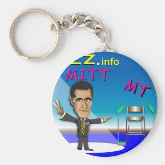 PREZ.info - MITT & MT Basic Round Button Keychain