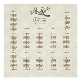 Price starts at $12.80 for Vintage Bird Poster