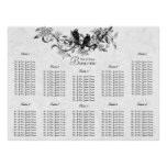Price Starts at $12.80 for Vintage Birds Chart Poster