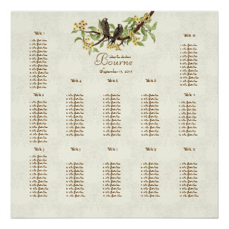 Price Starts at $12.80 Ivory Vintage Birds Poster